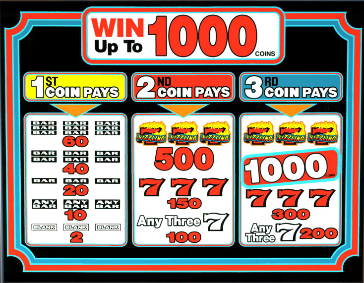 Free Video Slots Machines